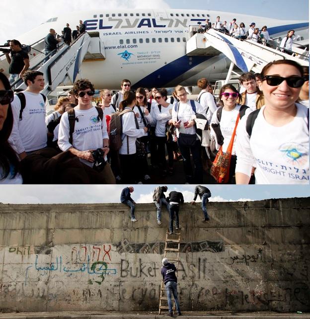 Converting Jews worldwide toZionism